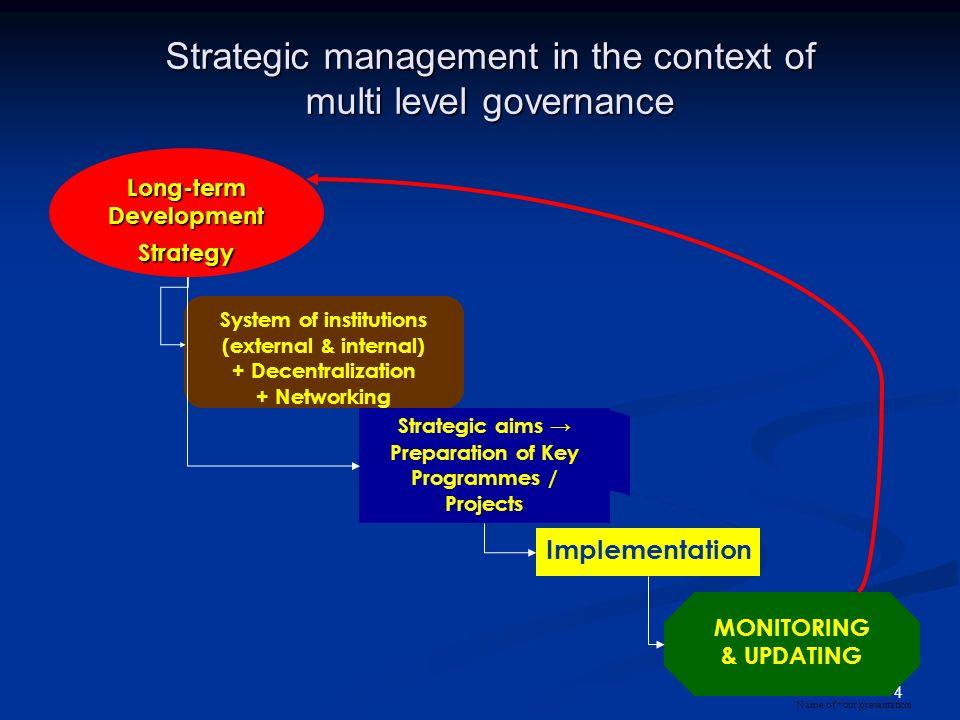 strategic management answers