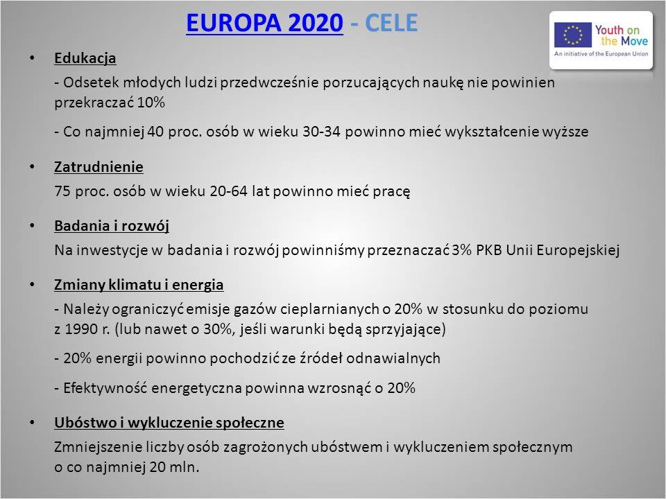 EUROPA 2020 - CELE Edukacja. - Odsetek młodych ludzi przedwcześnie porzucających naukę nie powinien przekraczać 10%