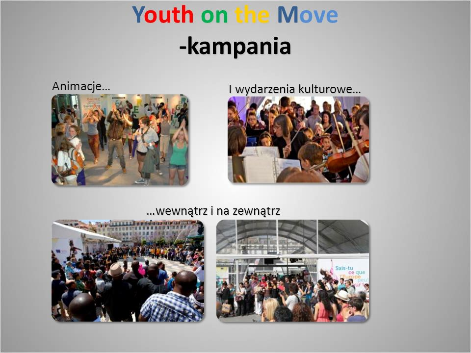 Youth on the Move -kampania