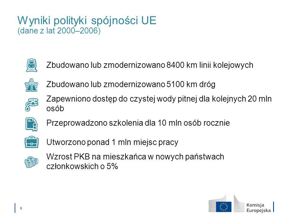 Wyniki polityki spójności UE (dane z lat 2000–2006)