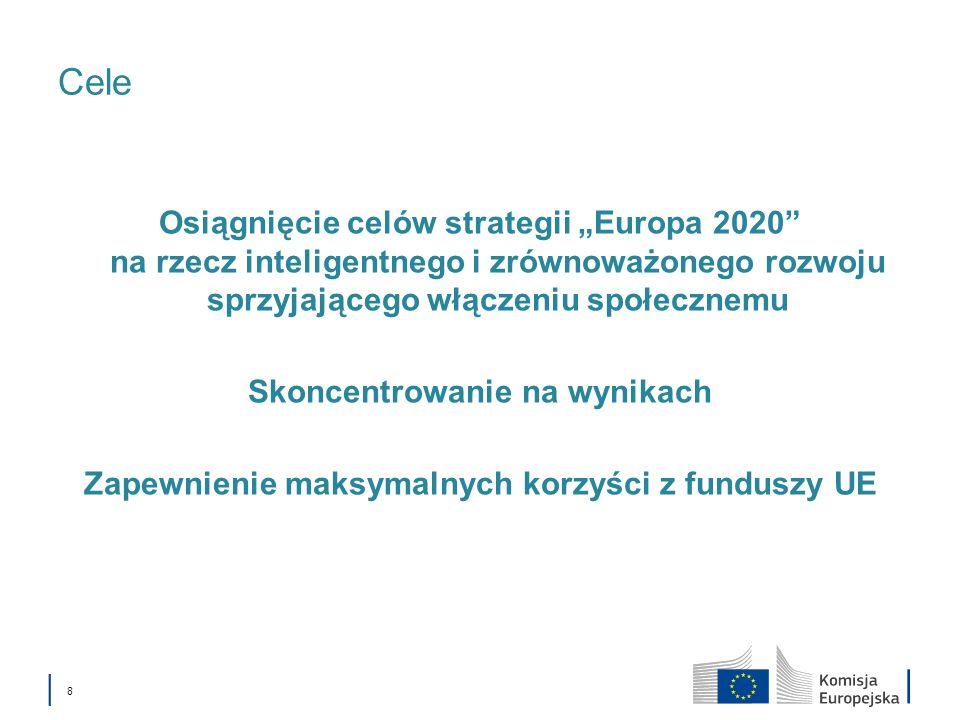 """Cele Osiągnięcie celów strategii """"Europa 2020 na rzecz inteligentnego i zrównoważonego rozwoju sprzyjającego włączeniu społecznemu."""