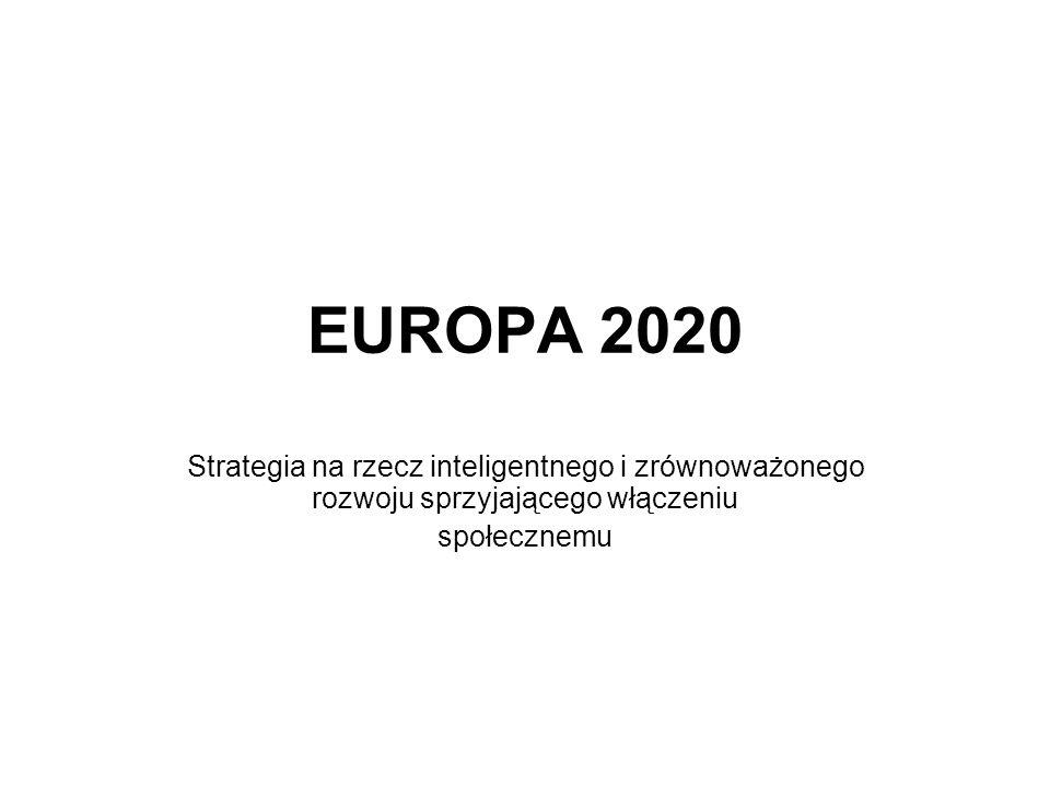 EUROPA 2020 Strategia na rzecz inteligentnego i zrównoważonego rozwoju sprzyjającego włączeniu.