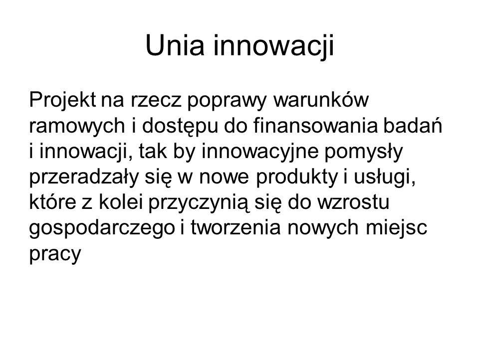 Unia innowacji