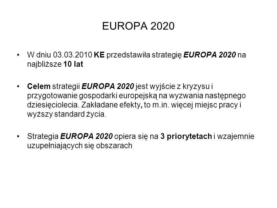 EUROPA 2020 W dniu 03.03.2010 KE przedstawiła strategię EUROPA 2020 na najbliższe 10 lat.