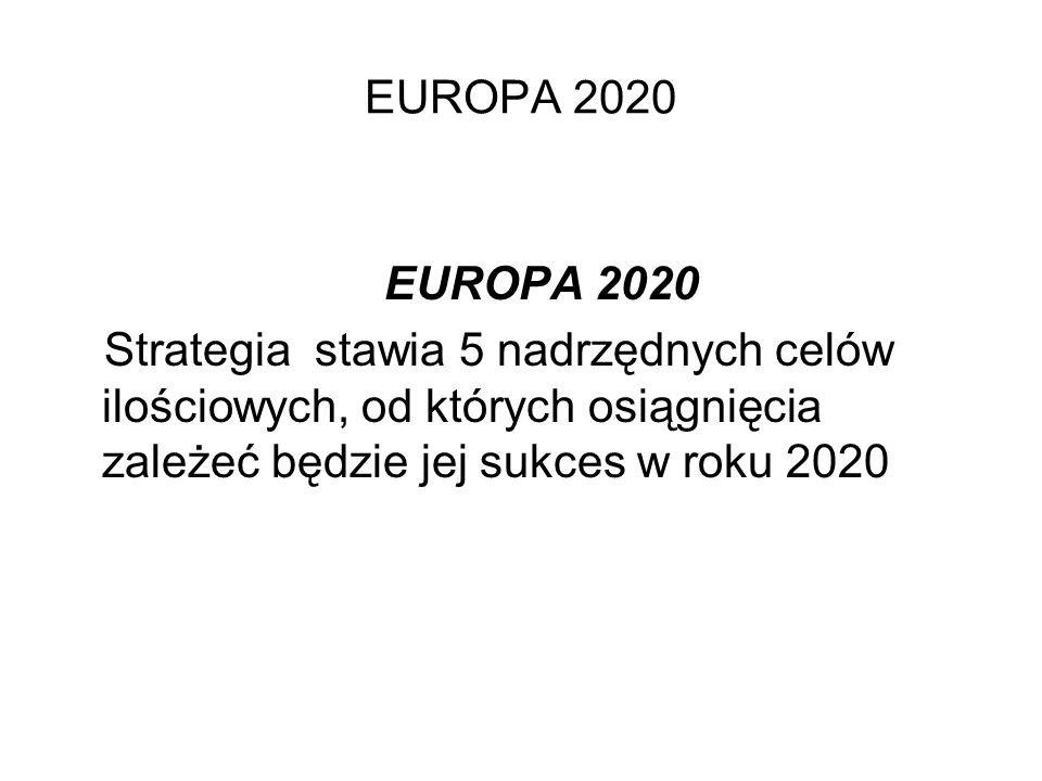 EUROPA 2020 EUROPA 2020.