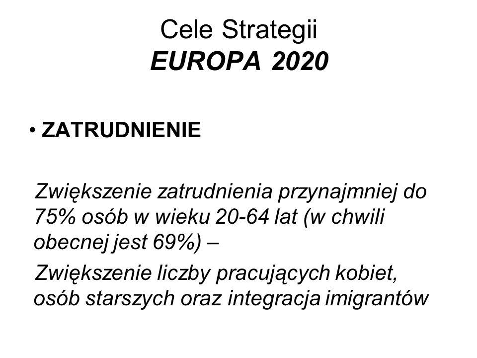 Cele Strategii EUROPA 2020 ZATRUDNIENIE