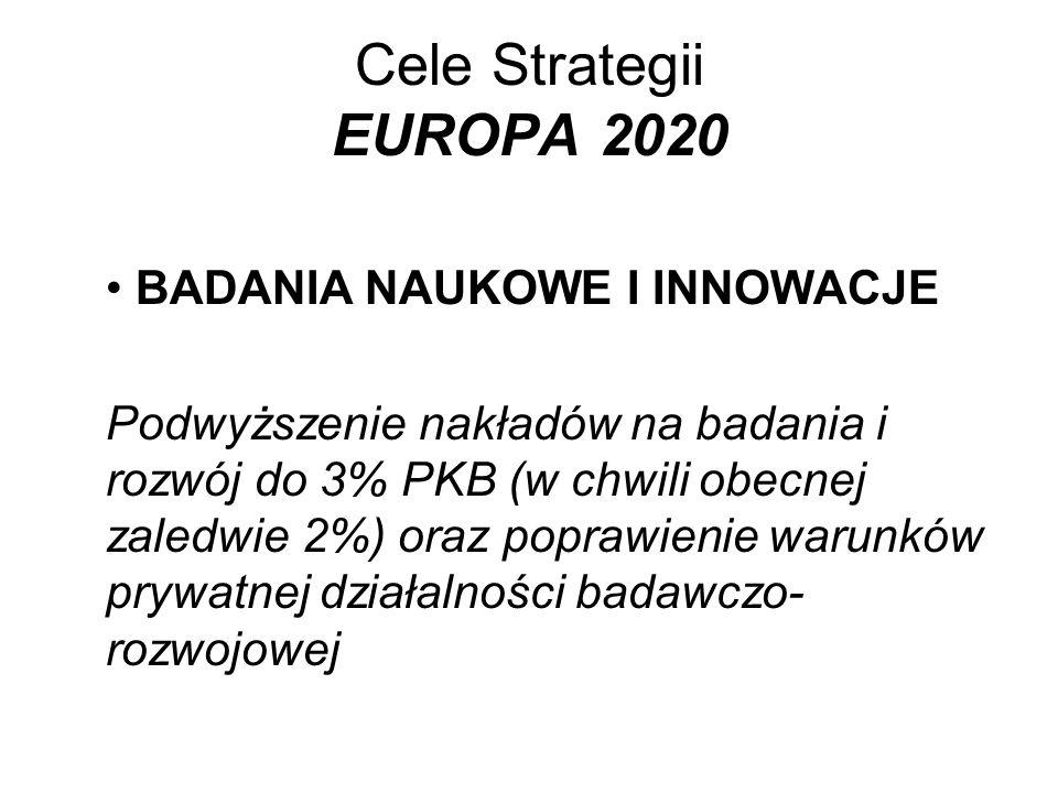 Cele Strategii EUROPA 2020 BADANIA NAUKOWE I INNOWACJE