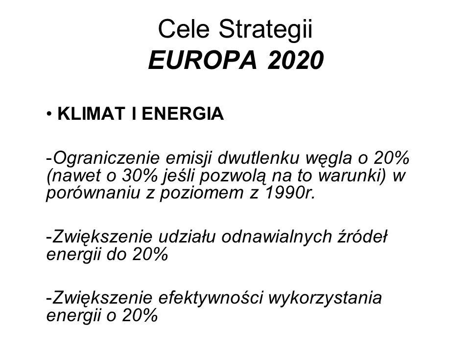 Cele Strategii EUROPA 2020 KLIMAT I ENERGIA