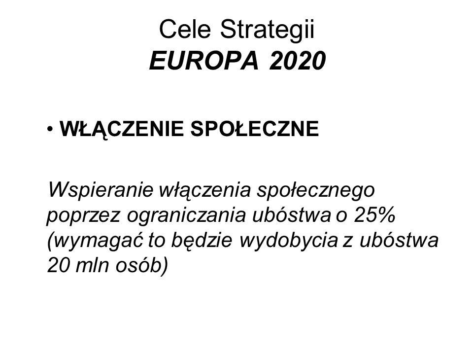 Cele Strategii EUROPA 2020 WŁĄCZENIE SPOŁECZNE