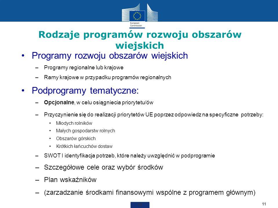 Rodzaje programów rozwoju obszarów wiejskich
