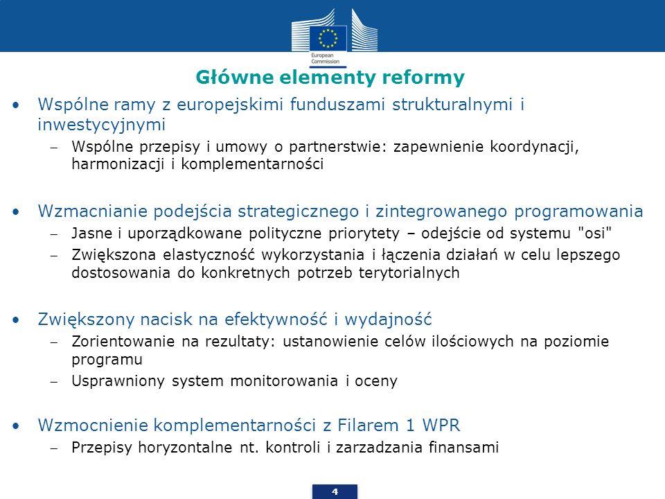 Główne elementy reformy