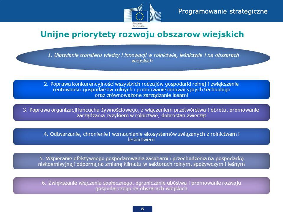 Unijne priorytety rozwoju obszarow wiejskich