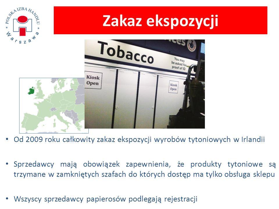 Zakaz ekspozycji Od 2009 roku całkowity zakaz ekspozycji wyrobów tytoniowych w Irlandii.