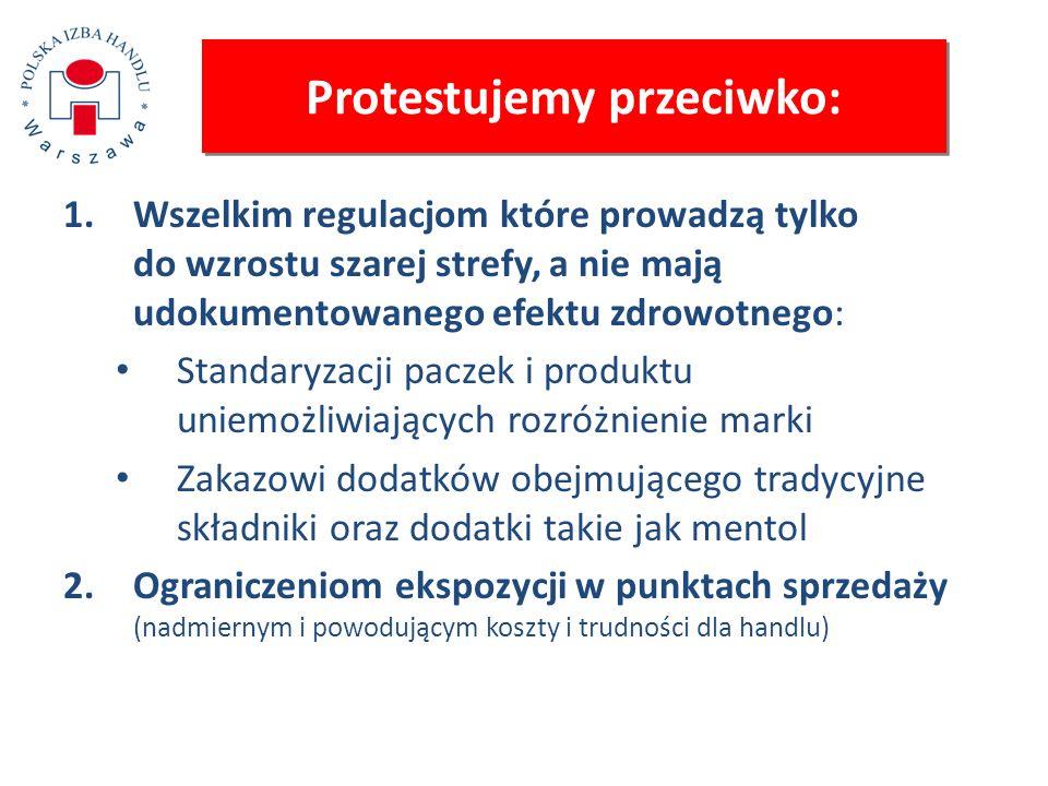 Protestujemy przeciwko: