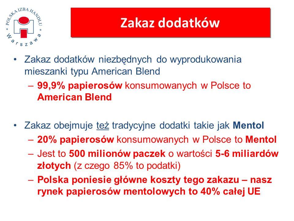 Zakaz dodatków Zakaz dodatków niezbędnych do wyprodukowania mieszanki typu American Blend. 99,9% papierosów konsumowanych w Polsce to American Blend.