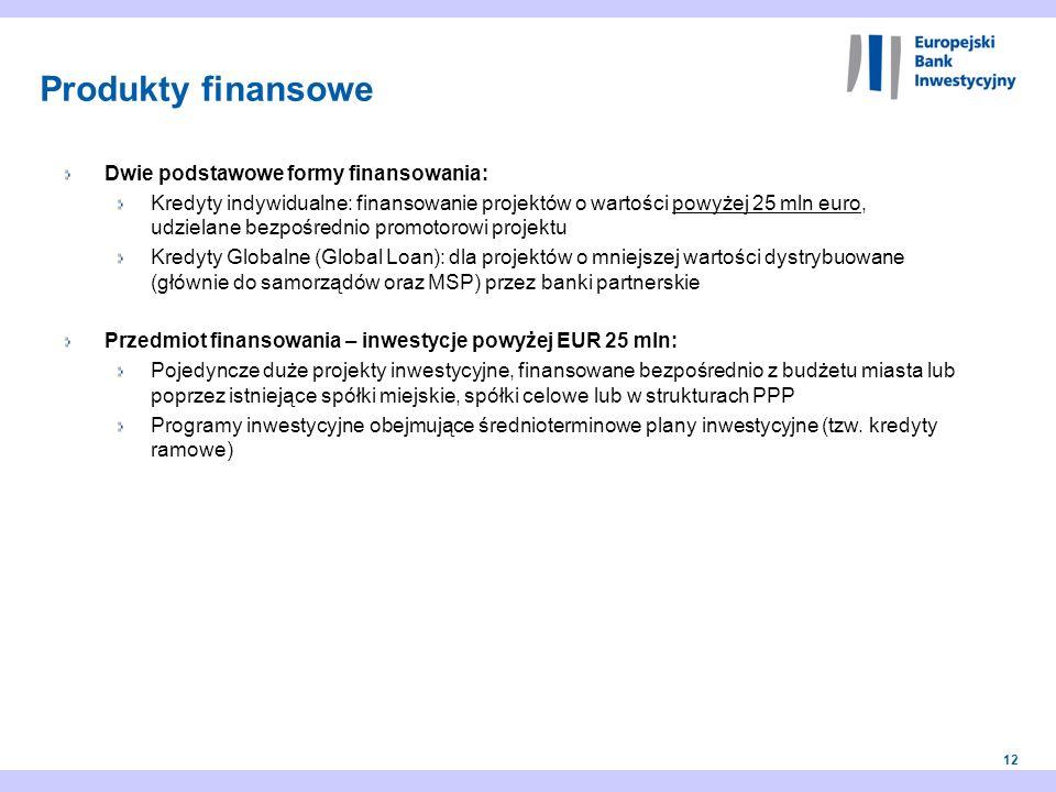 Produkty finansowe Dwie podstawowe formy finansowania: