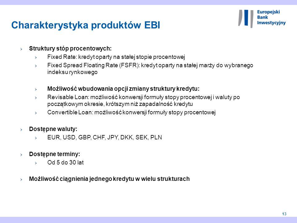 Charakterystyka produktów EBI