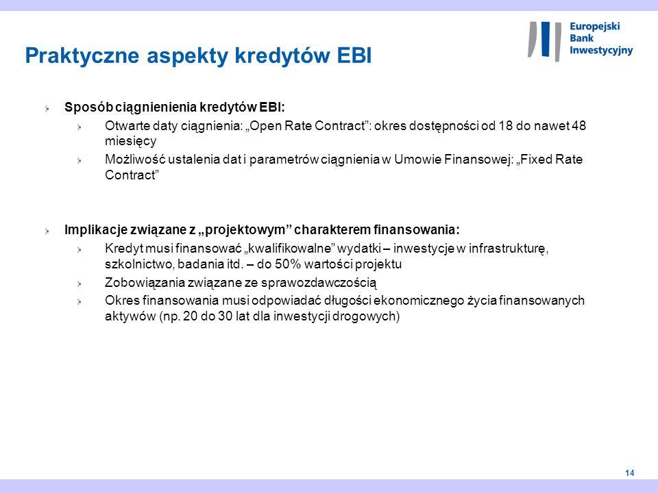 Praktyczne aspekty kredytów EBI