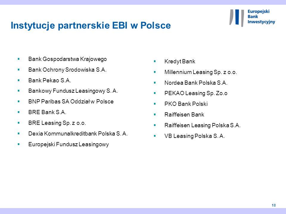 Instytucje partnerskie EBI w Polsce