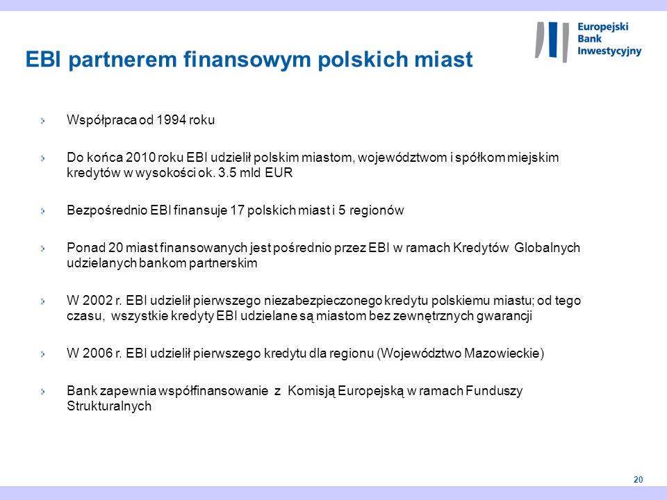 EBI partnerem finansowym polskich miast