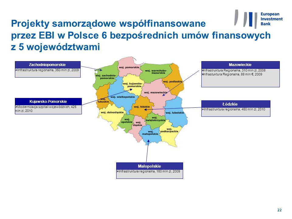 Projekty samorządowe współfinansowane przez EBI w Polsce 6 bezpośrednich umów finansowych z 5 województwami