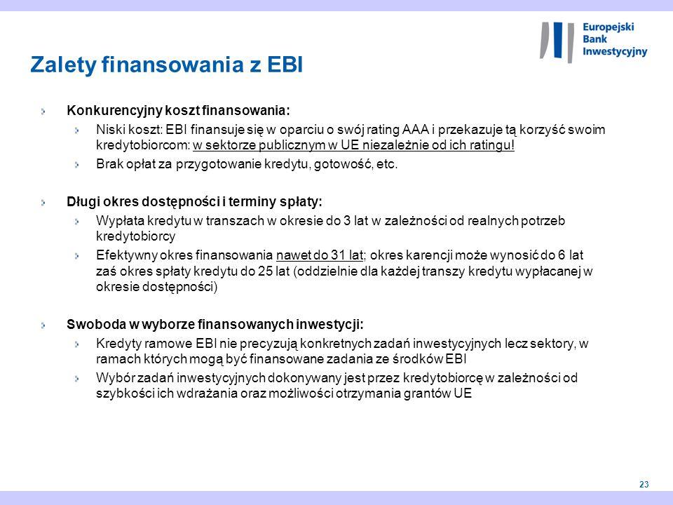 Zalety finansowania z EBI