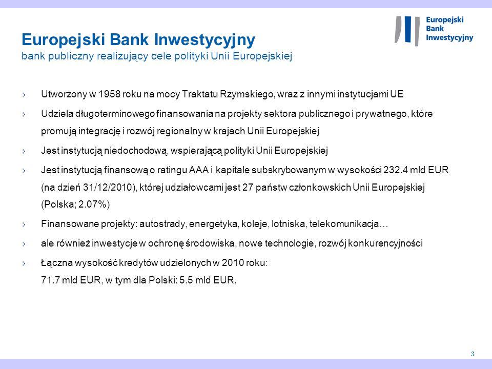 Europejski Bank Inwestycyjny bank publiczny realizujący cele polityki Unii Europejskiej
