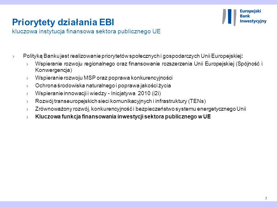 Priorytety działania EBI kluczowa instytucja finansowa sektora publicznego UE