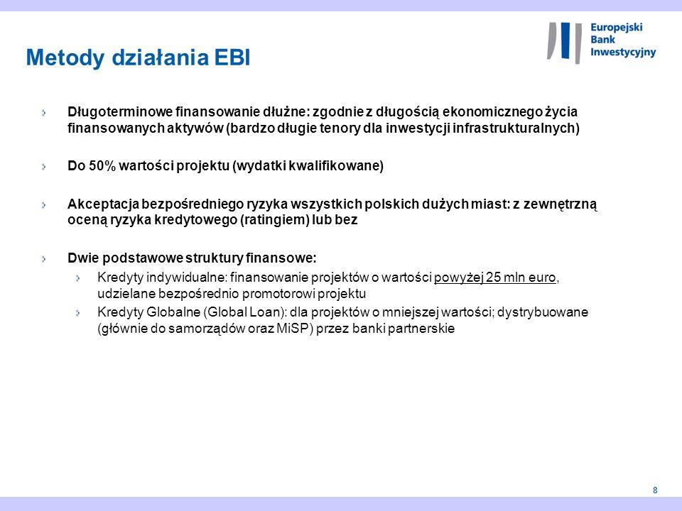 Metody działania EBI