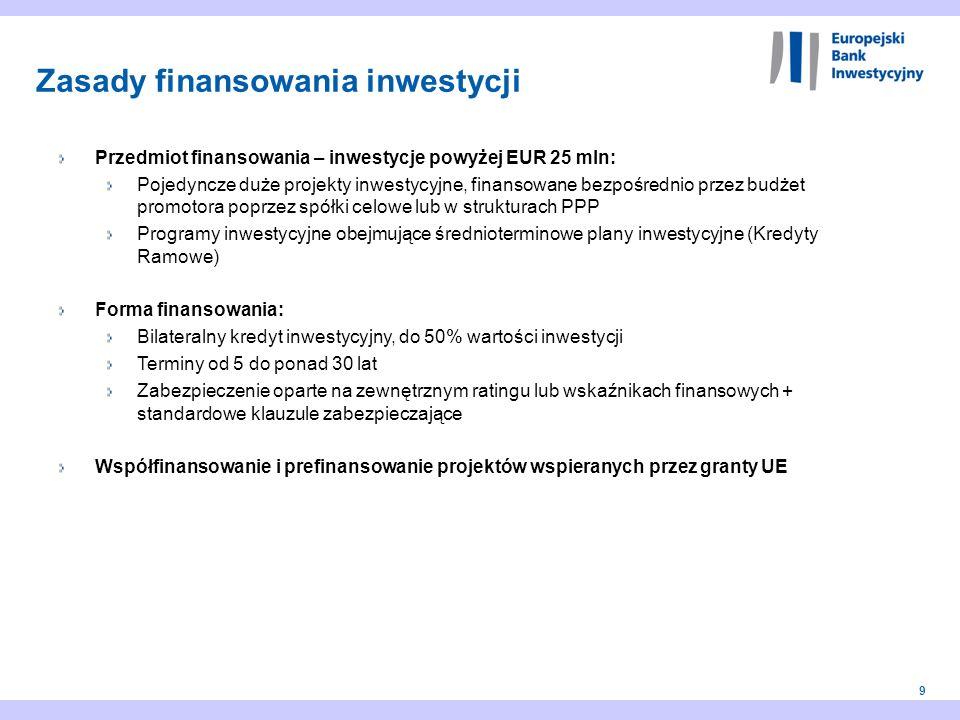 Zasady finansowania inwestycji
