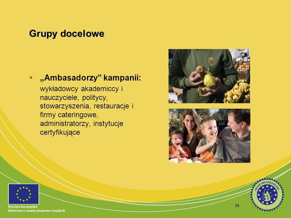 """Grupy docelowe """"Ambasadorzy kampanii:"""