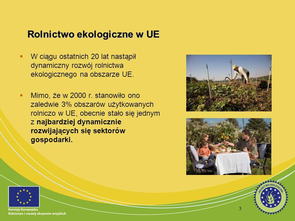 Rolnictwo ekologiczne w UE