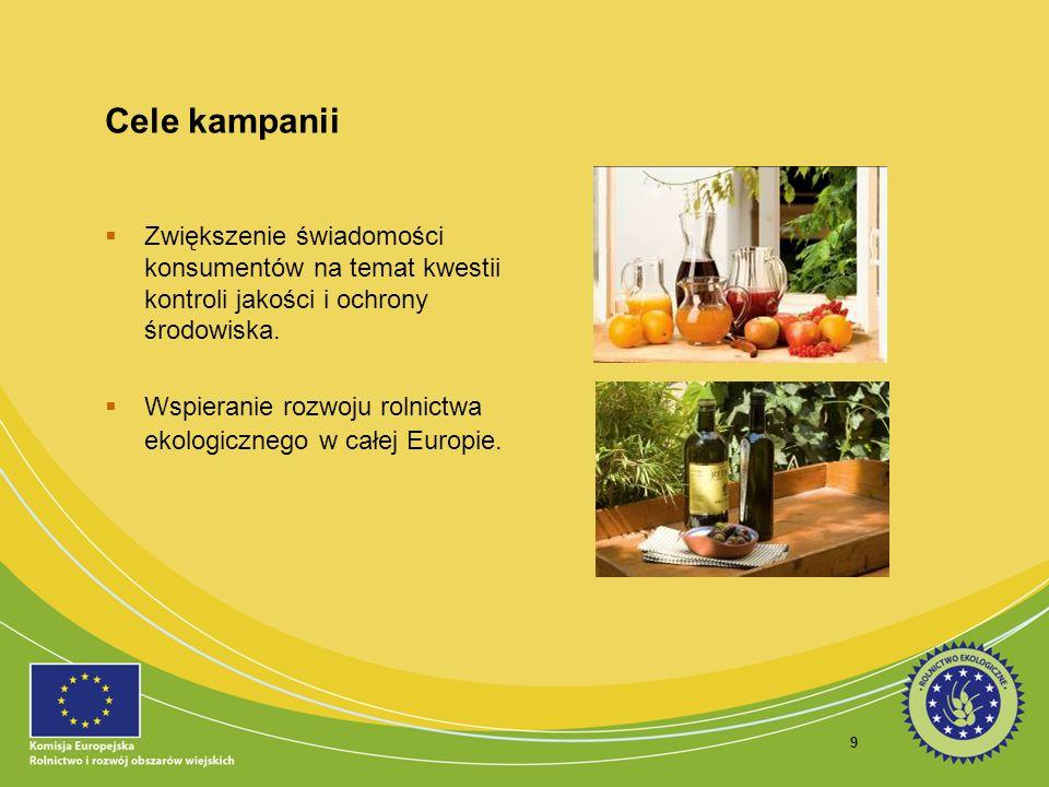 Cele kampanii Zwiększenie świadomości konsumentów na temat kwestii kontroli jakości i ochrony środowiska.