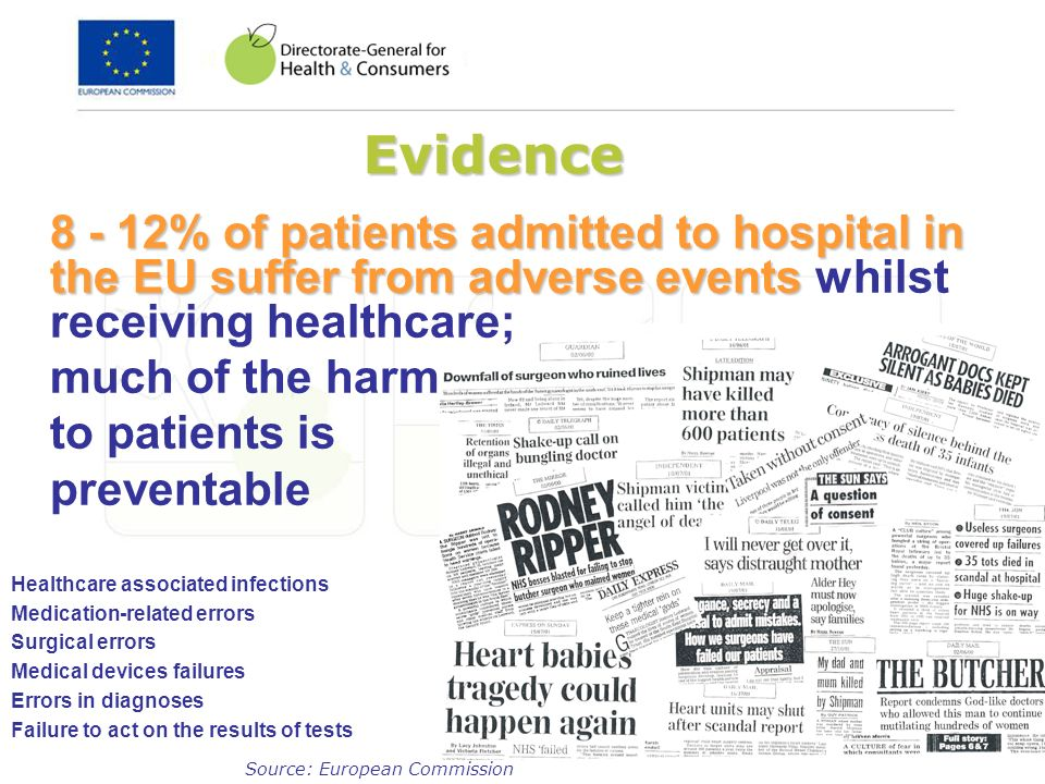 Evidence 8 - 12% of patients admitted to hospital in the EU suffer from adverse events whilst receiving healthcare;