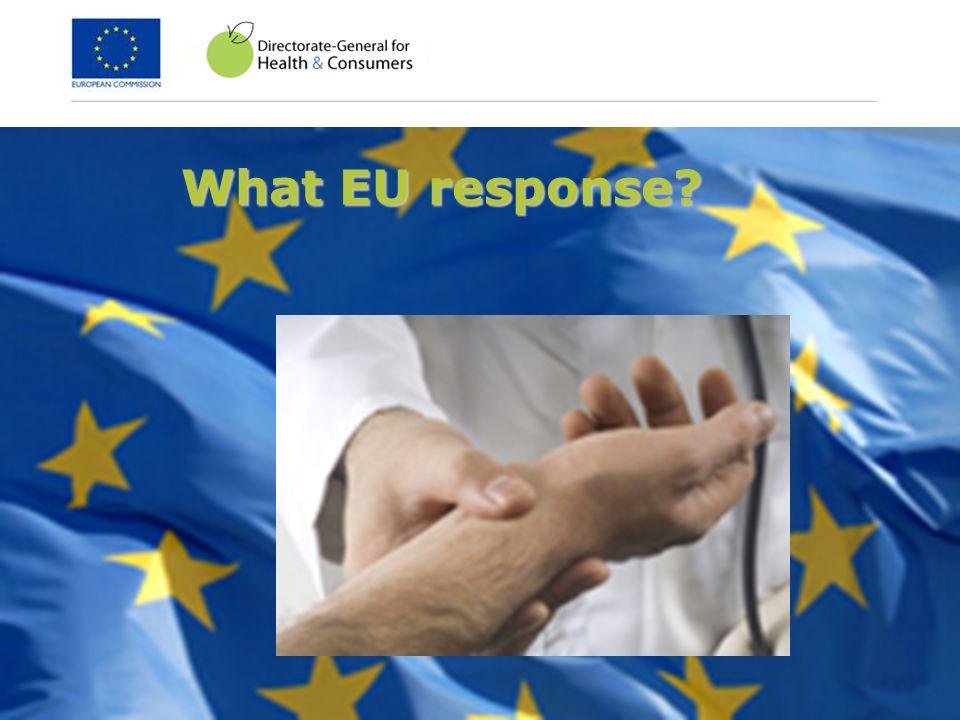 What EU response