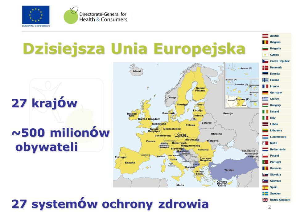 Dzisiejsza Unia Europejska