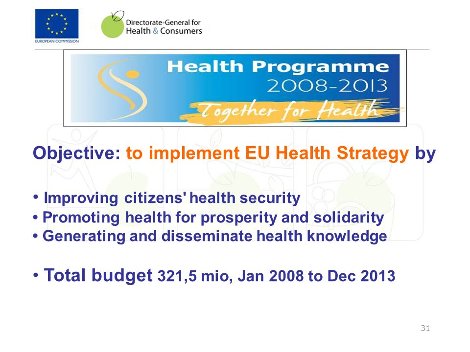 Objective: to implement EU Health Strategy by