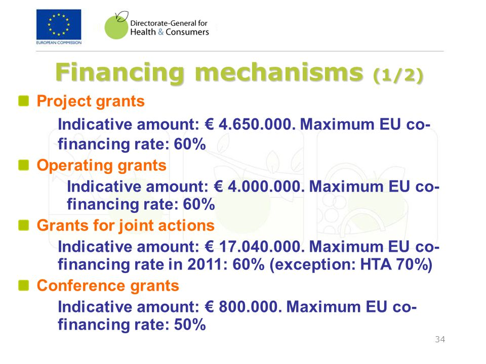 Financing mechanisms (1/2)