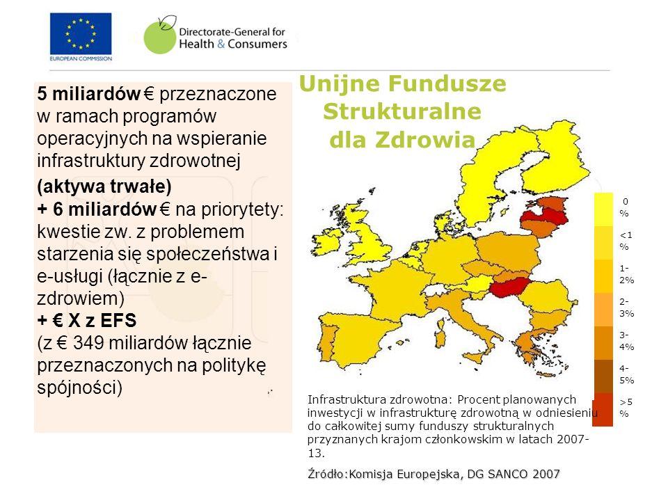 Unijne Fundusze Strukturalne