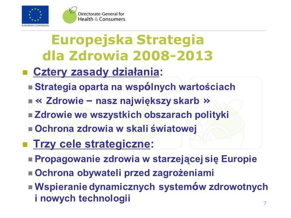 Europejska Strategia dla Zdrowia 2008-2013