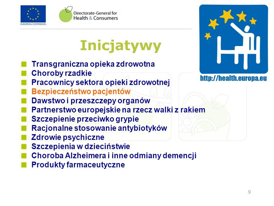Inicjatywy Transgraniczna opieka zdrowotna Choroby rzadkie