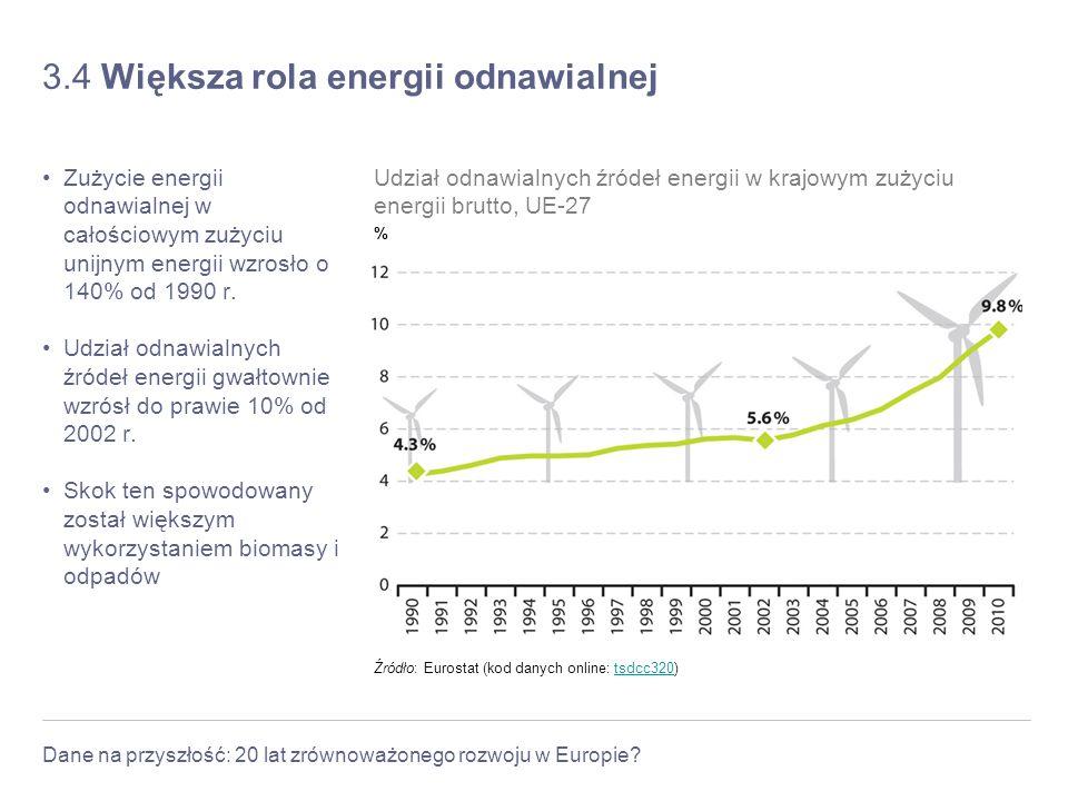 3.4 Większa rola energii odnawialnej