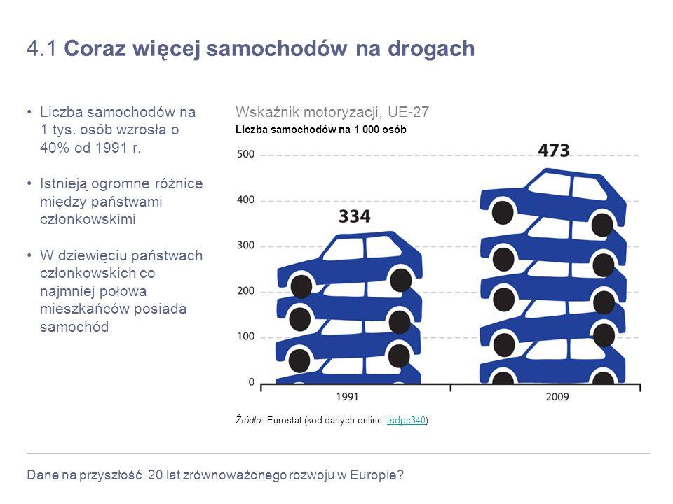 4.1 Coraz więcej samochodów na drogach
