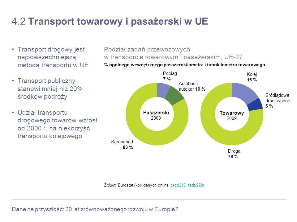 4.2 Transport towarowy i pasażerski w UE