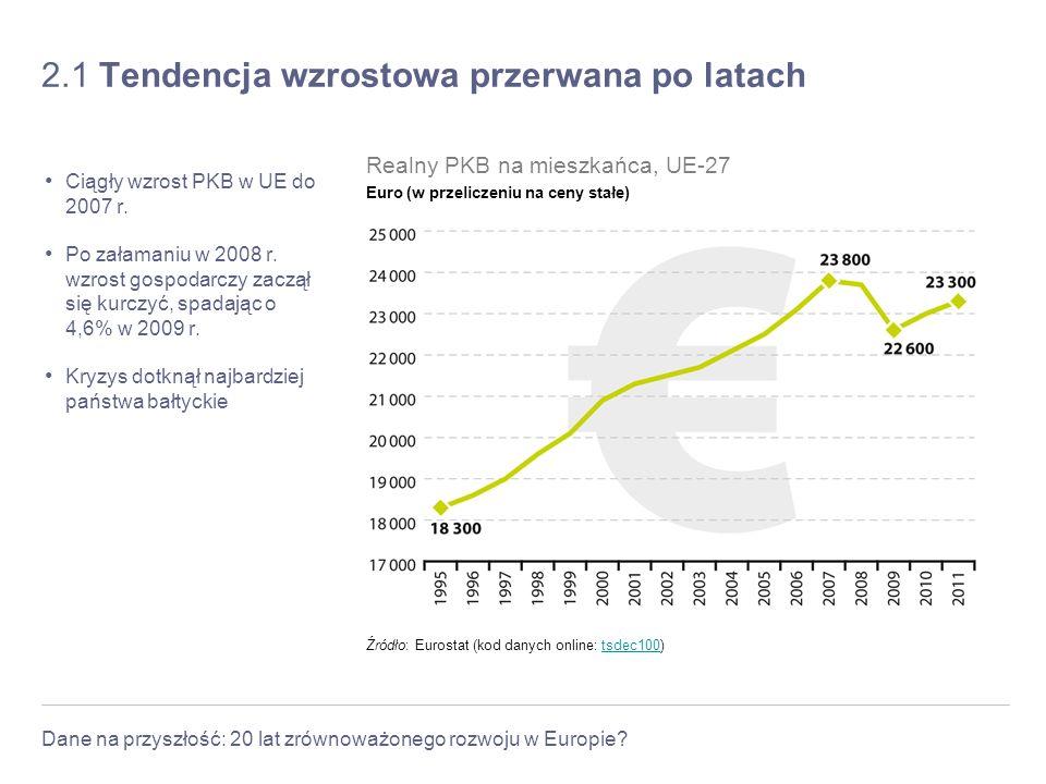 2.1 Tendencja wzrostowa przerwana po latach