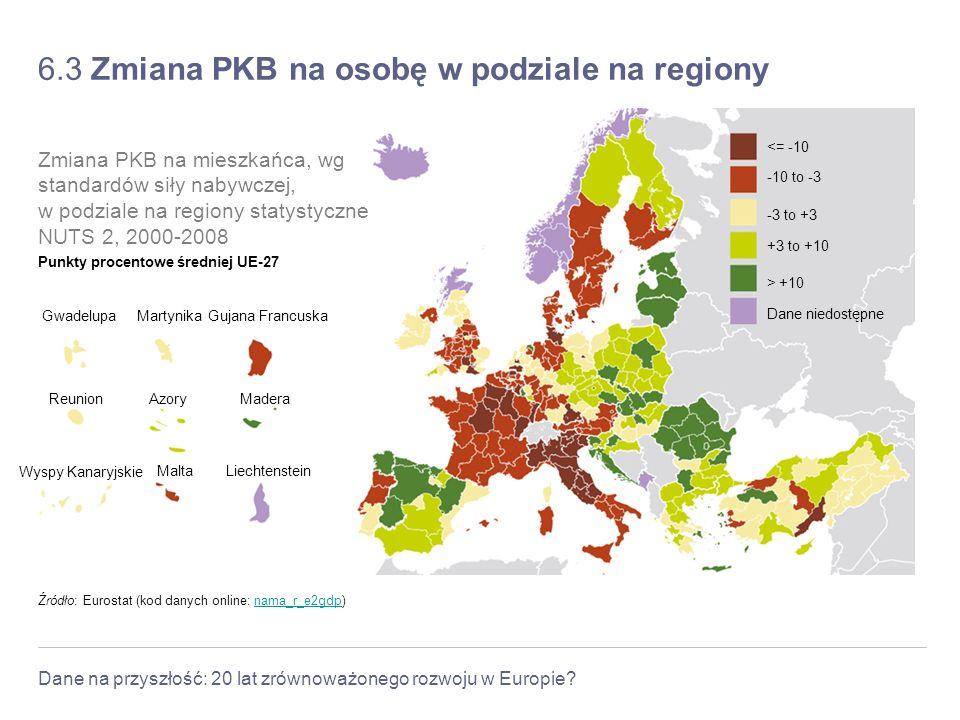 6.3 Zmiana PKB na osobę w podziale na regiony