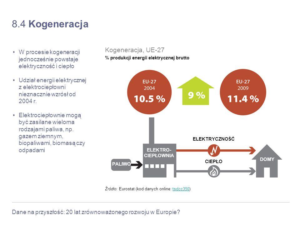 8.4 Kogeneracja Kogeneracja, UE-27