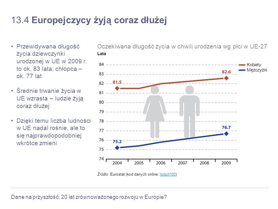13.4 Europejczycy żyją coraz dłużej