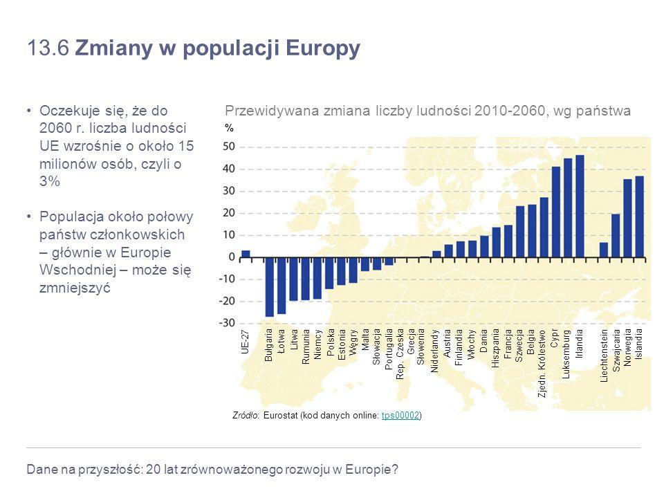 13.6 Zmiany w populacji Europy