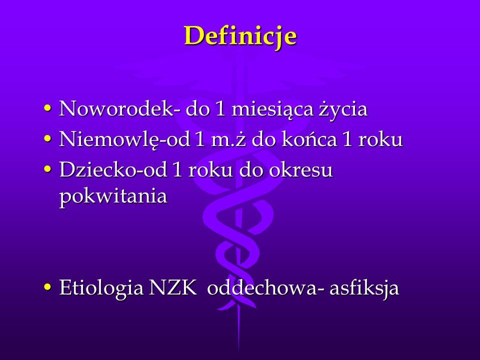 Definicje Noworodek- do 1 miesiąca życia